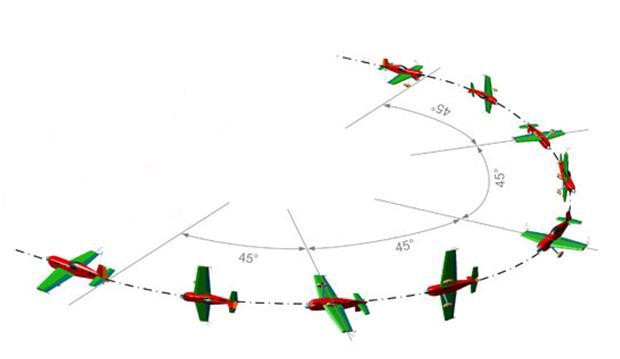 Rozložení dvou výkrutů do kruhu vzatáčce o 180°